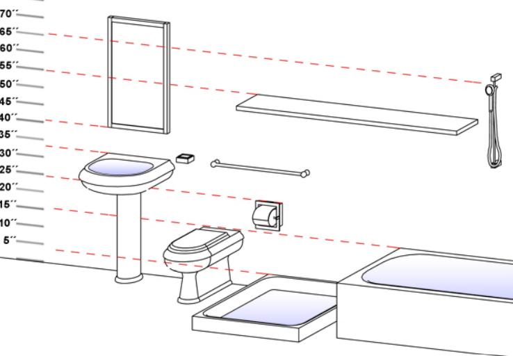 https://onarimtesisat.com/wp-content/uploads/2020/08/lavabo-yuksekligi.png